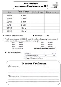 séance natation cycle 3