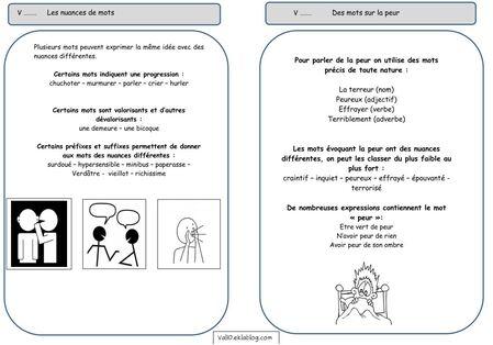 Leçons de vocabulaire CM1