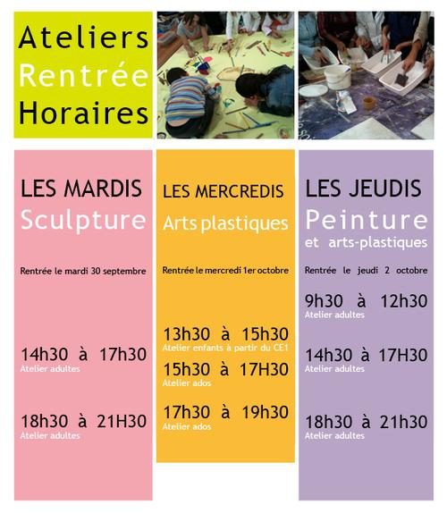 < Chapelle Saint-Loup < Le blog > Ateliers du Prieuré >