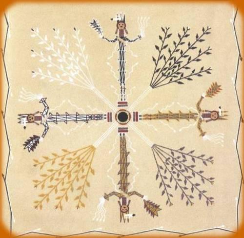 Marcher dans la Beauté - Prière Navajo