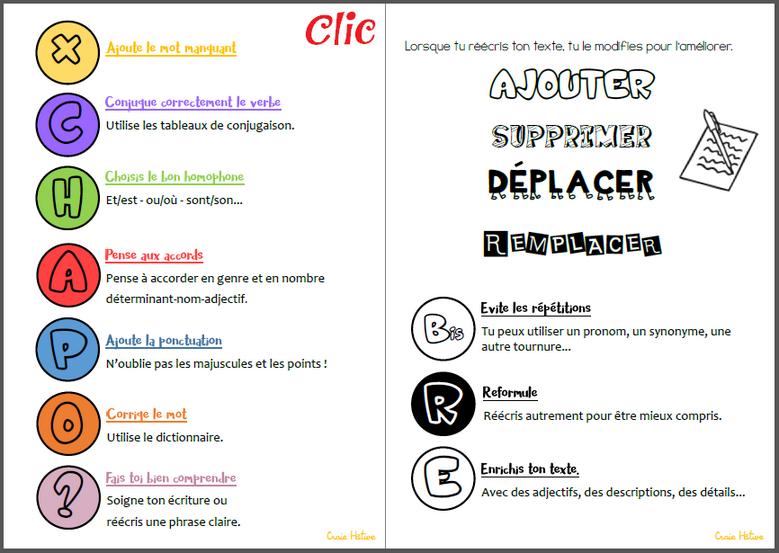 Des outils pour enseigner l'écriture au cycle 3 - Nouveaux programmes