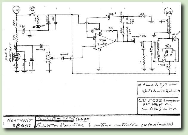 Modulation par porteuse contrôlée d'un SB401, F6AQK