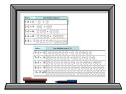 MAJ: leçon CP: table des doubles en entier