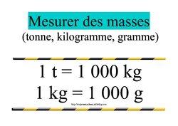affichages mathématiques