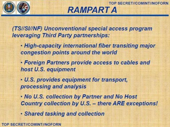 La NSA vous surveille de près grâce à la fibre optique...
