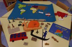 Quelles pratiques de langage dans la classe?