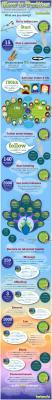vignette400-Twitter-Marketing-Infographic1.jpg
