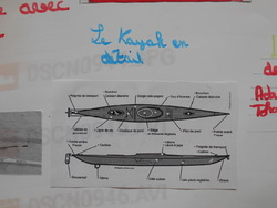 Exposé sur le kayak