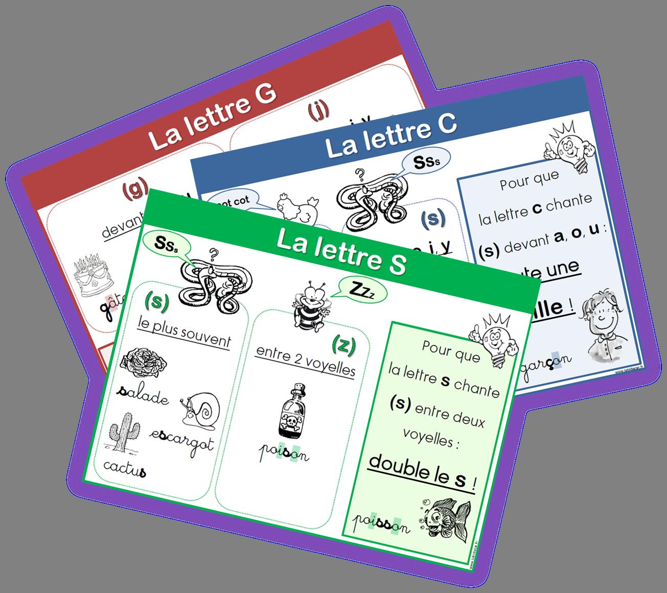 Affiches : Valeur Des Lettres S, C Et G