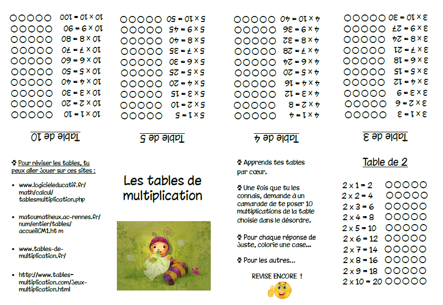 Tables de multiplication de 3 a 19 search results for Table de multiplication