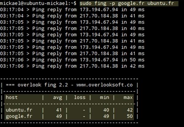 Analyser votre réseau avec Fing