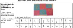 Des brevets pour le matériel Montessori
