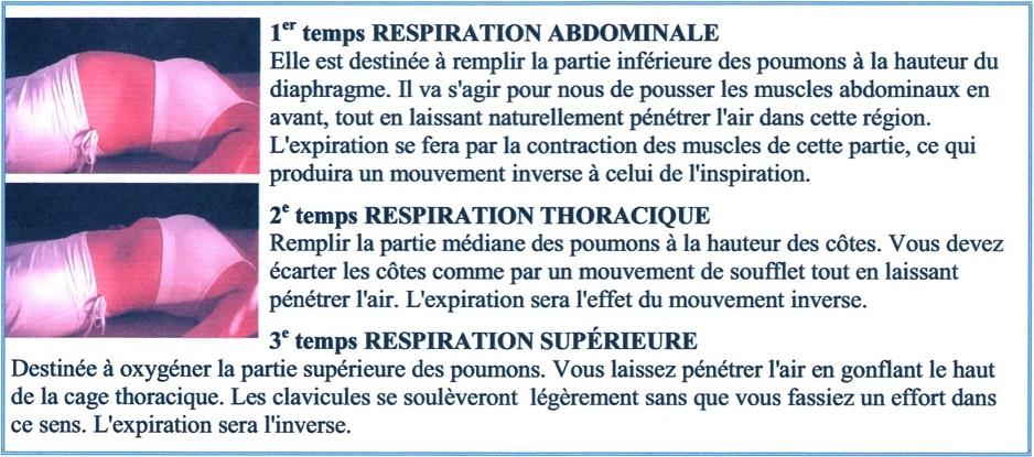 fp-Respiration complète : La Vague