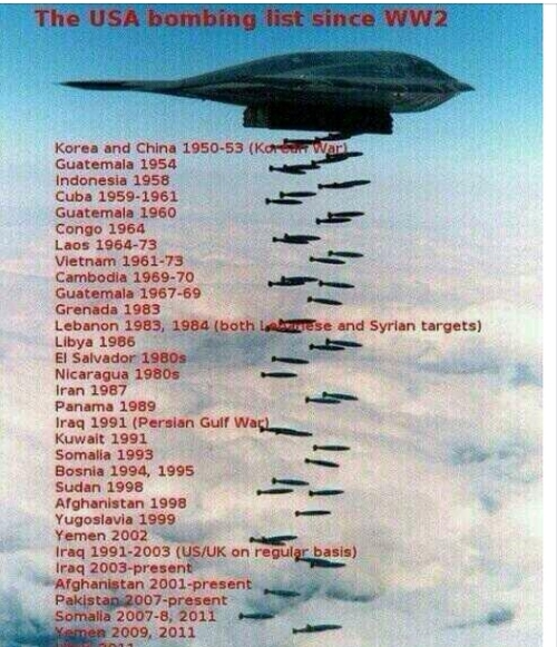 Avec Obama, la menace américaine perdure. Liste méfaits