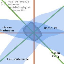 Bornes cisterciennes à St Aubin Ch. (89)
