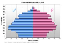 Le parti socialiste fête la victoire électorale ... de la droite grecque