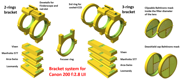 Bracket system for Canon 200 f:2.8 LII telephoto lens