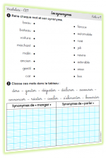 Les synonymes CE1 - MAJ