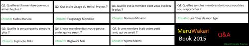 Réponses de Chisato au Q&A du MaruWakari Book 2015