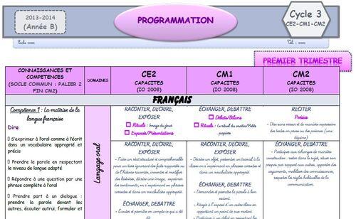 Programmation de l'année 2013 2014, Cycle 3