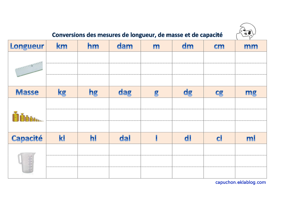 tableau de conversion volume related keywords tableau de