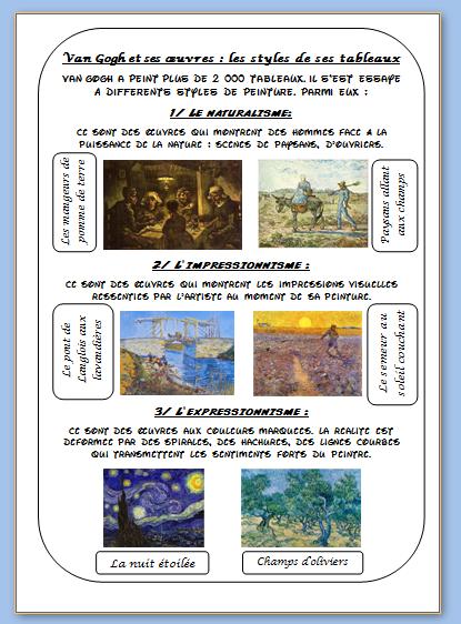 4 cartes sur Van Gogh