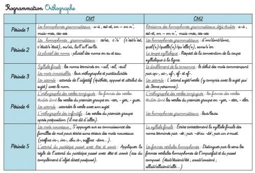 Prog CM1-CM2 (1/4 temps)