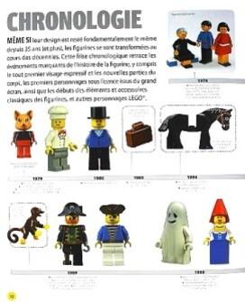 Les-figurines-lego-au-fil-du-temps-6.JPG