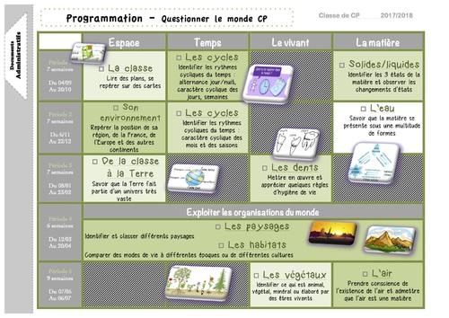 Programmation QLM CP