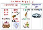 Les valeurs de la lettre g au CE1