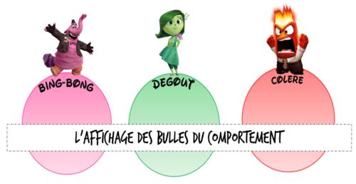 Les bulles du comportement
