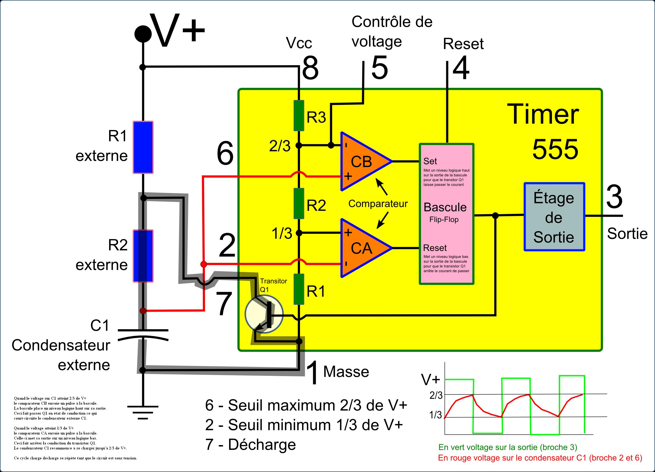 Fonctionnement du timer 555 polygone for Circuit logique