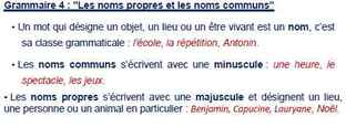 Comprendre le fonctionnement de la langue CE1 - Période 2