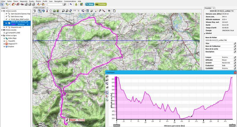Un peu d'histoire en raccourci et en vélo : circuit dans le piémont pyrénéen : Léoudary / Montespan - 31