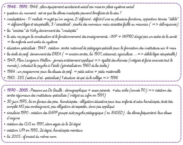 MODULE DE juin 2014 : Note 3