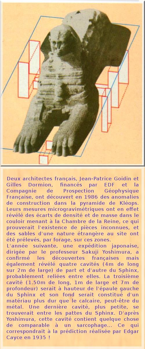 L'énigme du Sphinx