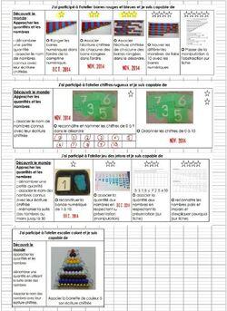 Brevets du matériel Montessori IO 2015