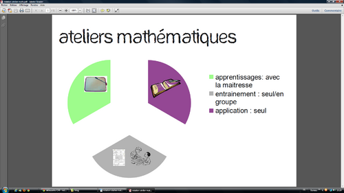 Ateliers de mathématiques