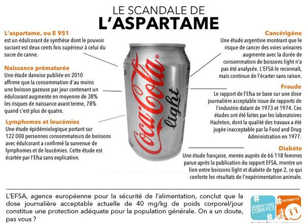 aspartame dangers