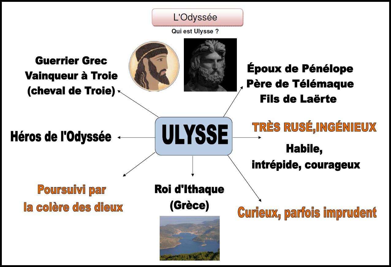 image carte Ulysse