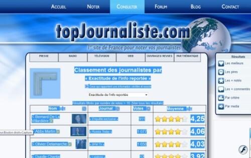topjournalisteexectatitude-cd.jpg
