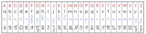 nos planches d'écriture