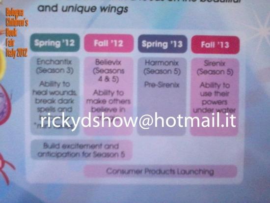 Programme Winx 2012-13 part1