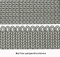Mailles perpendiculaires