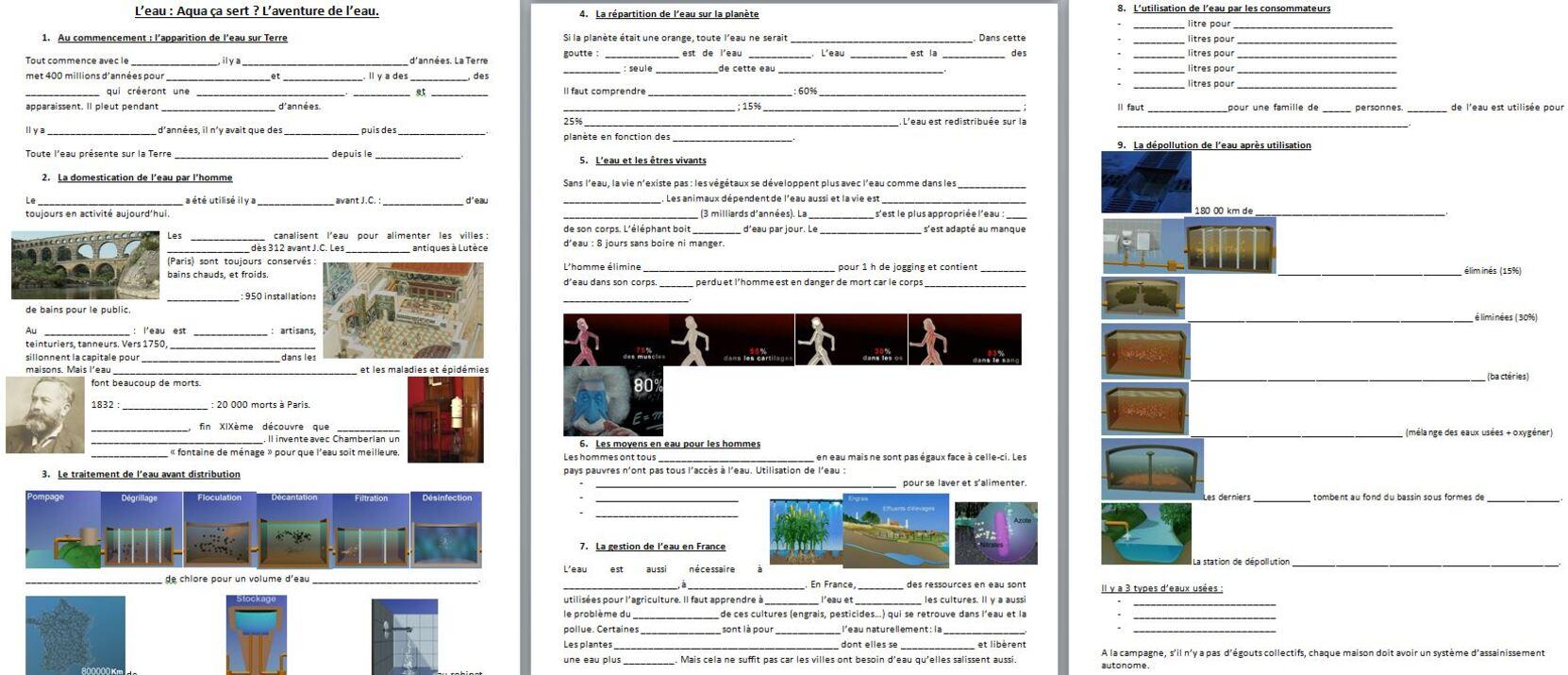 exploitation en classe du DVD : l'eau aqua ça sert + site sur l'eau