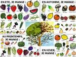 Fruits et légumes de saison - Affiche A4