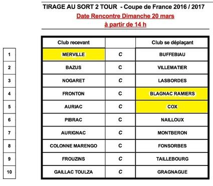 2ième Tour de la COUPE DE FRANCE DES CLUBS CD 31 - 2016/2017