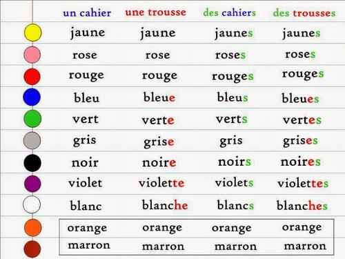 Orthographe : les adjectifs de couleur