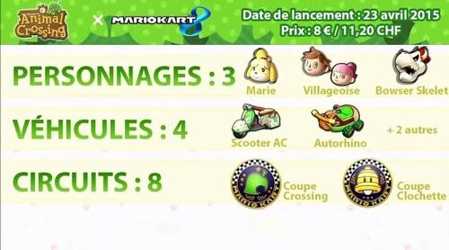 Nouveau Dlc Mario Kart 8