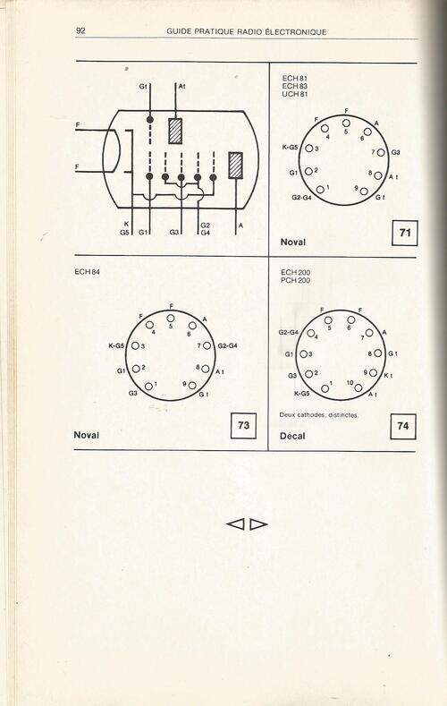 Les tubes Electronique (lampes)
